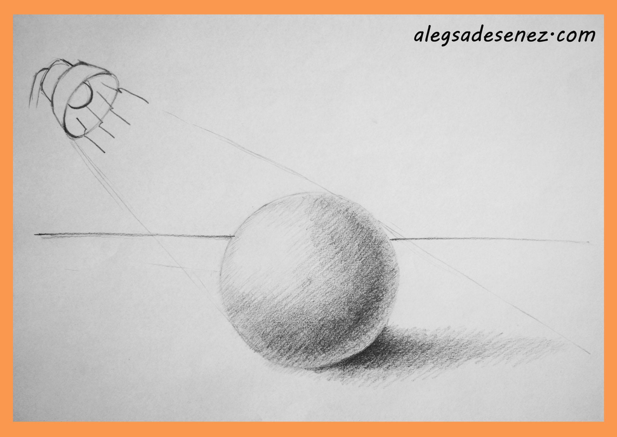 La ce ajuta sa stii sa desenezi o sfera