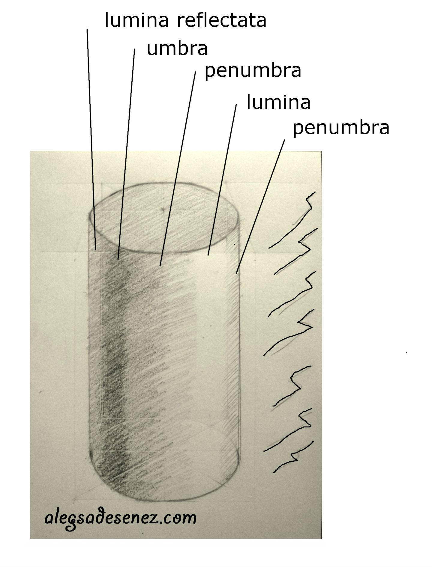 Cat de greu iti e sa desenezi un pahar? (partea 2)