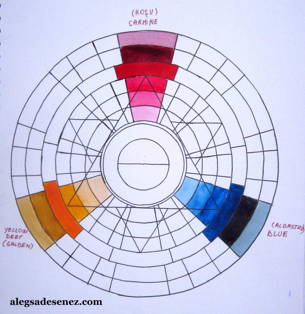 roata culori 4